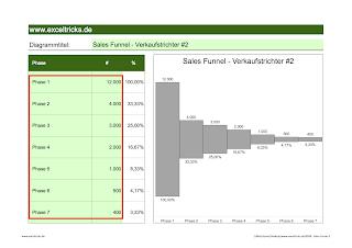 0028 - Sales Funnel 2b