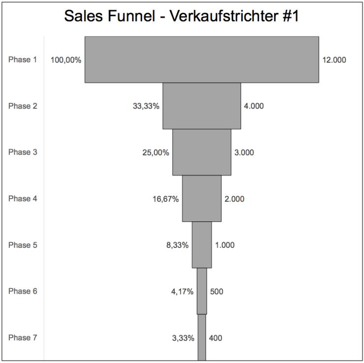 Sales-Funnel-1