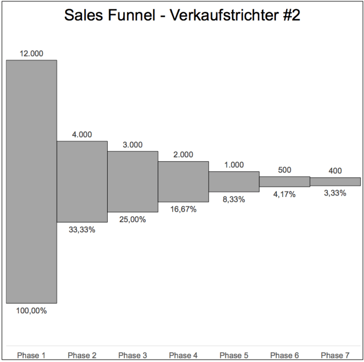 Sales-Funnel-2.png