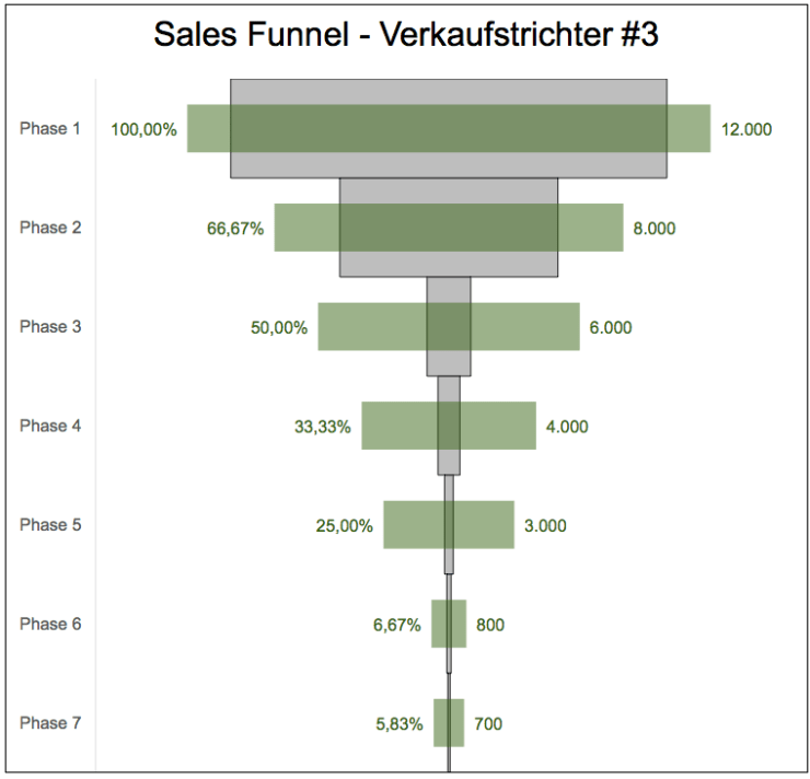 Sales-Funnel-3.png