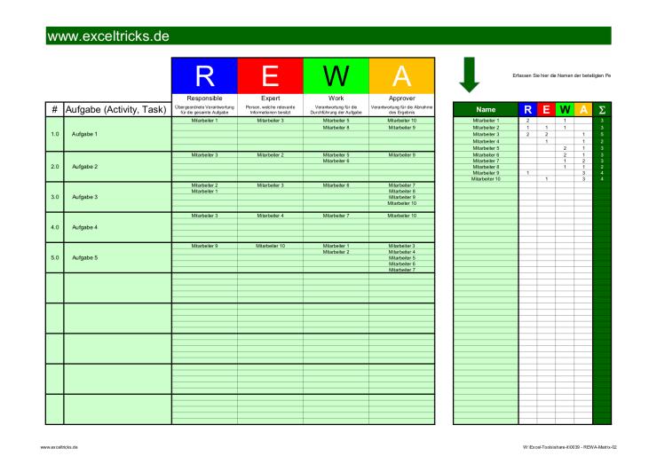 REWA-01