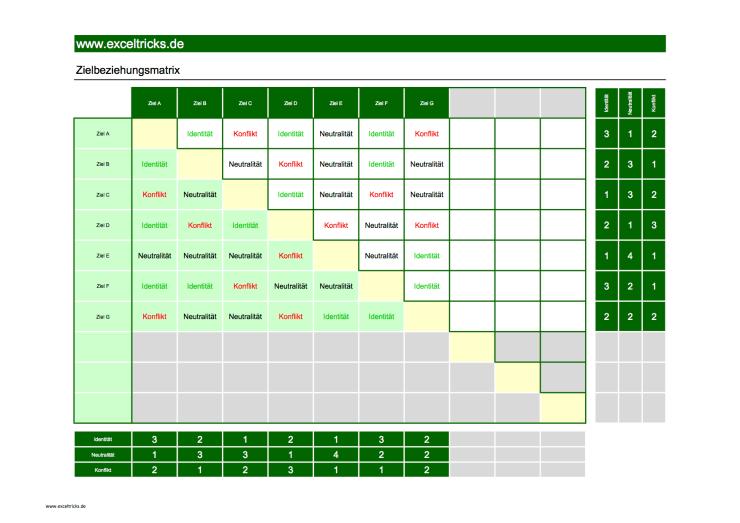 Zielbeziehungsmatrix-1-5.png