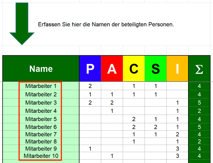 PACSI-02