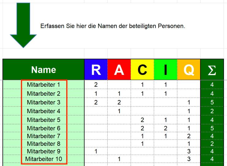 RACIQ-02