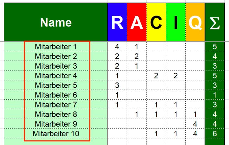 RACIQ-03