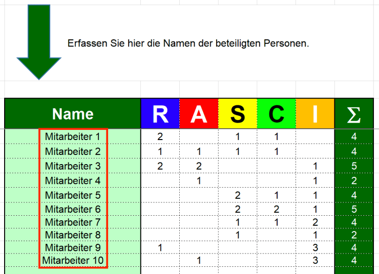 RASCI-02