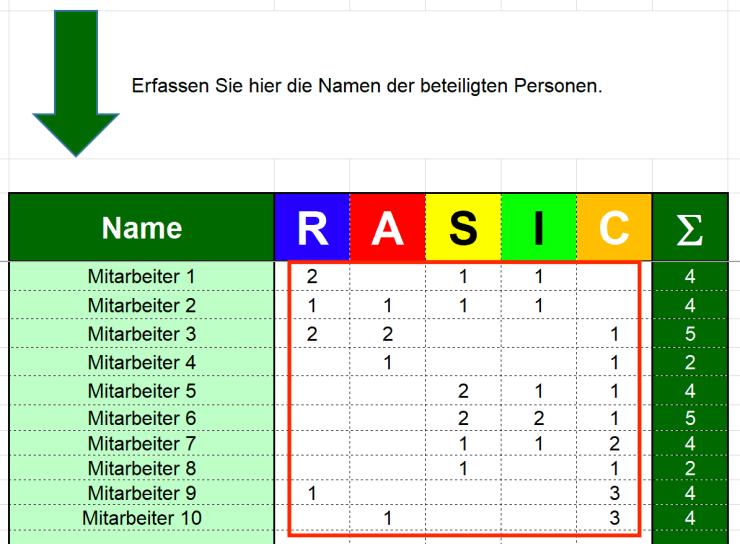 RASIC-04