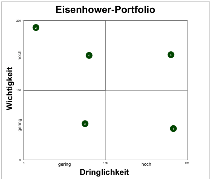 Eisenhower-Portfolio-04.png