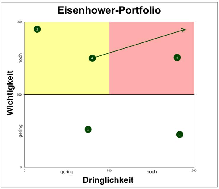 Eisenhower-Portfolio-07.png