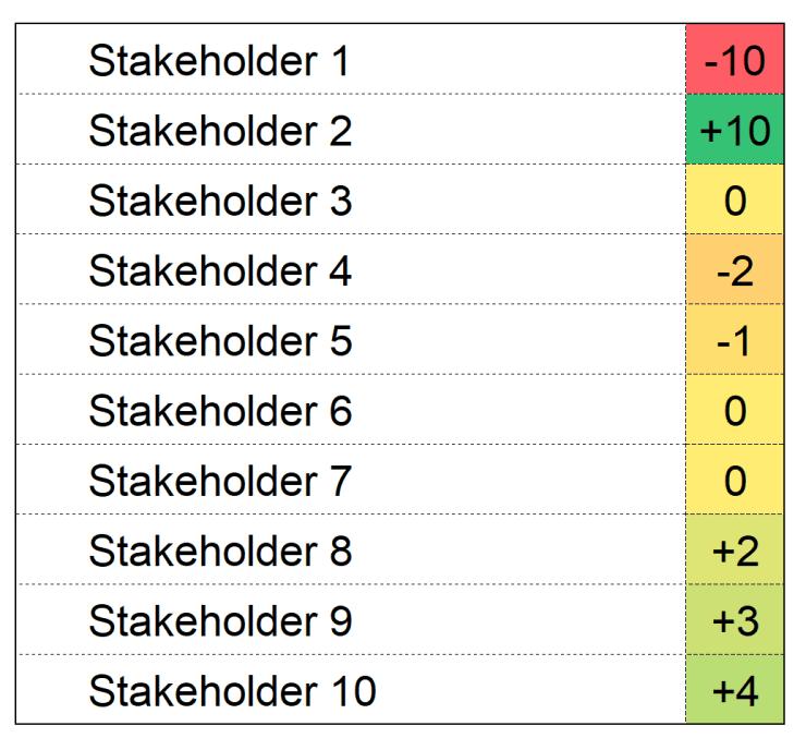 Stakeholder-Matrix-05