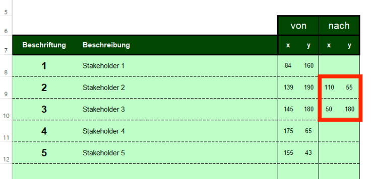 Stakeholder-Portfolio-08.png