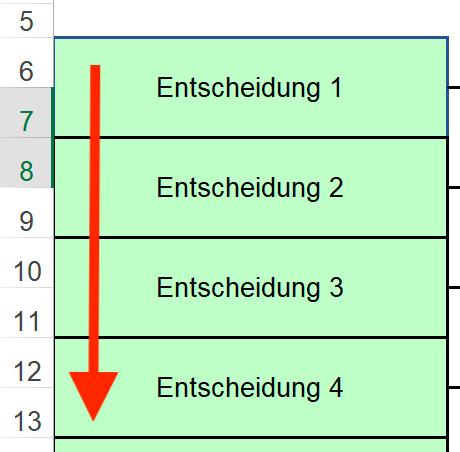 Entscheidungsbaum-01