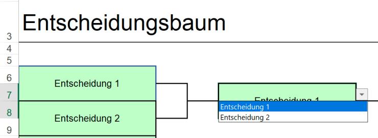 Entscheidungsbaum-02