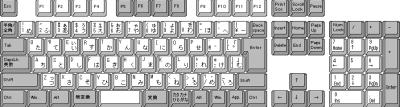 キーボード画像