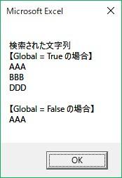 Global プロパティ