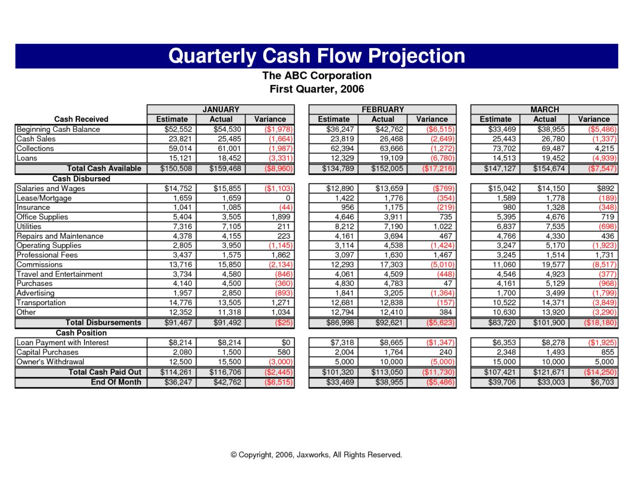 Cash Flow Excel Spreadsheet Template Cash Flow Spreadsheet