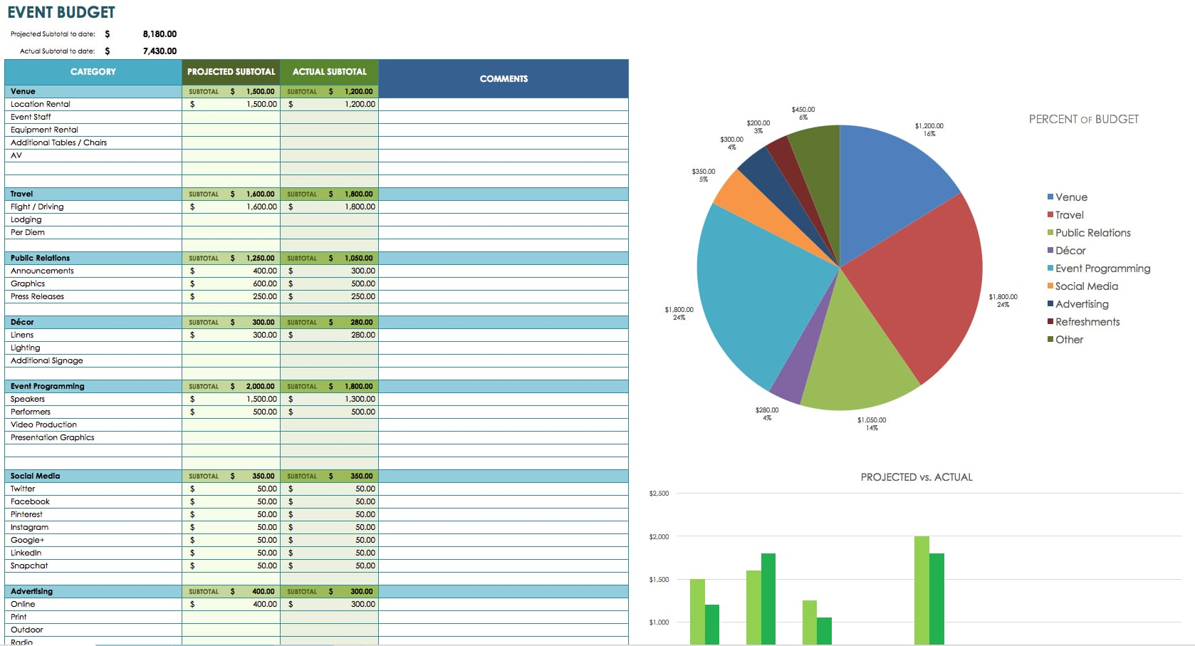 Costing Spreadsheet Template Spreadsheet Templates For
