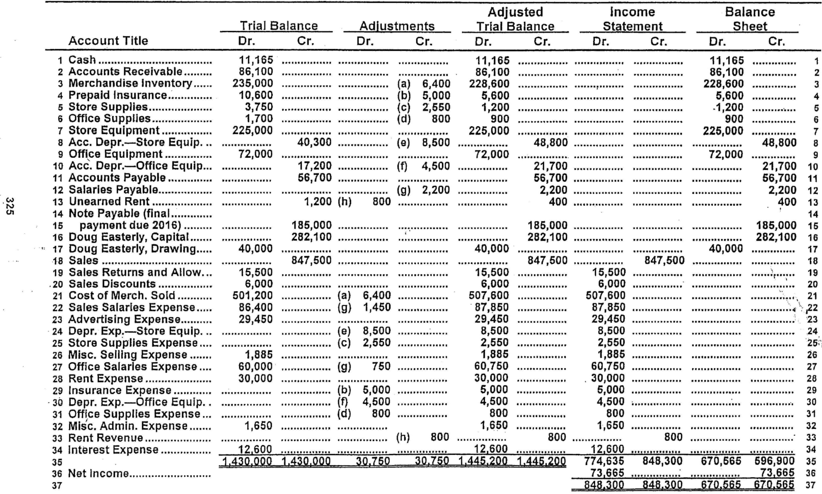 Income Statement Worksheet Example Income Statement