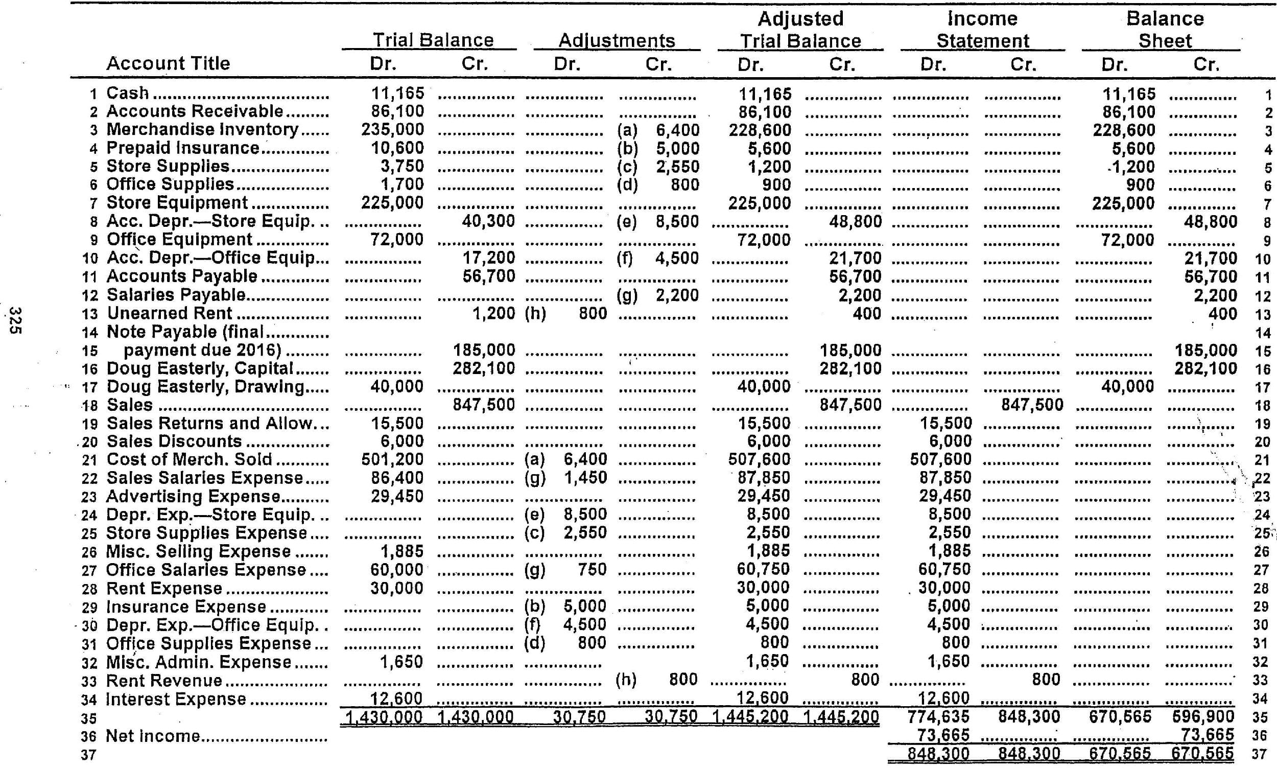 Printable Income And Expense Form 1