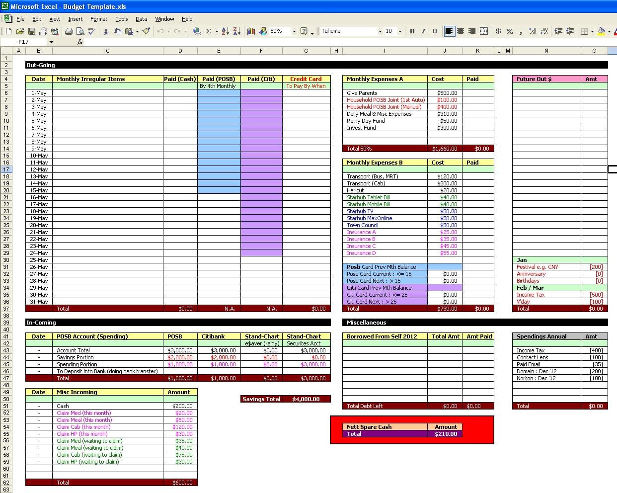 Home Renovation Budget Spreadsheet Template Spreadsheet Templates For Business Budget