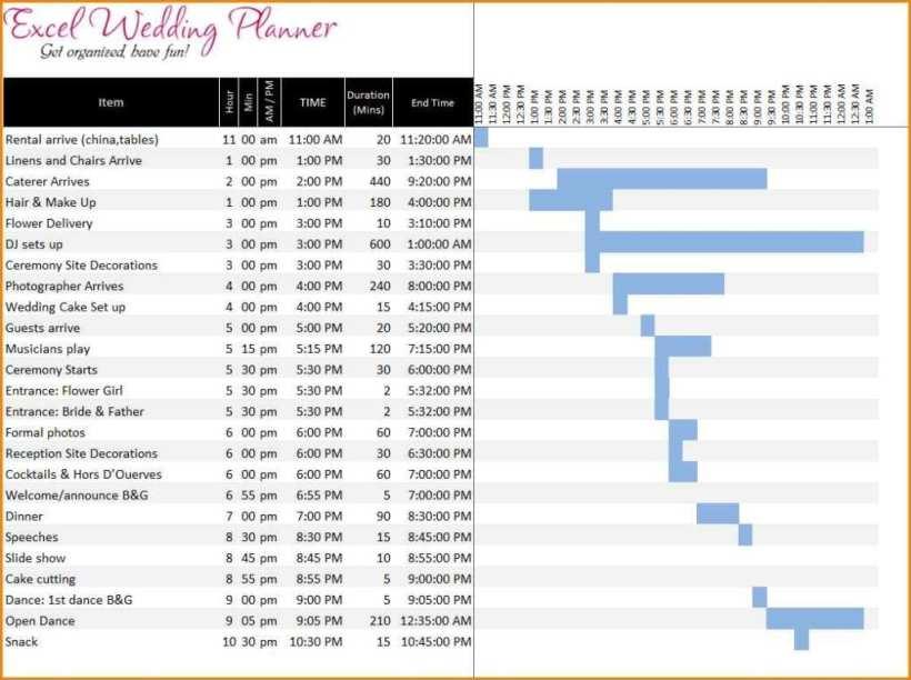 wedding budget spreadsheet template australia