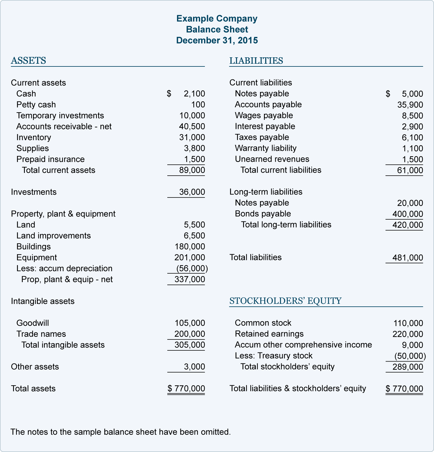 Free Accounting Worksheets Accounting Spreadshee Free