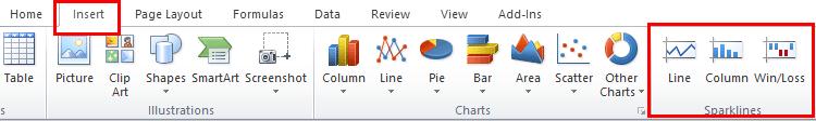 Insert Sparklines In Excel Worksheet