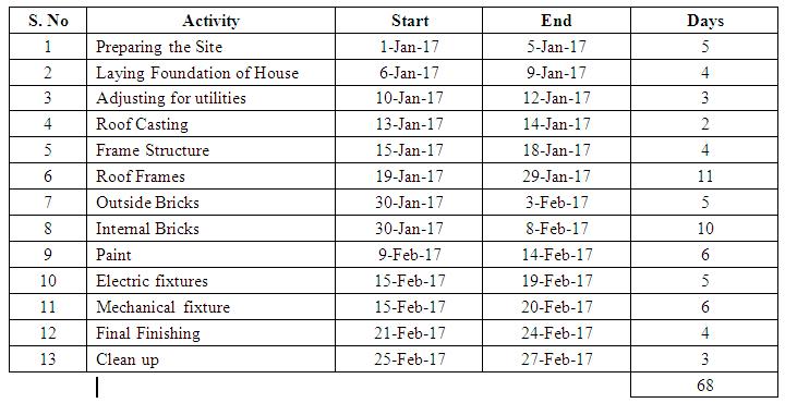 actvity_chart