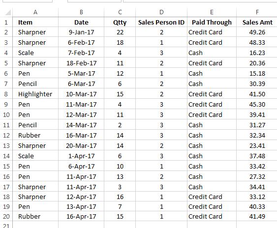 data sumproduct