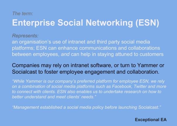 Enterprise Social Networking (ESN)2