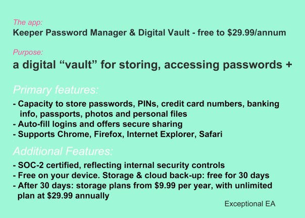 Keeper Password Manager