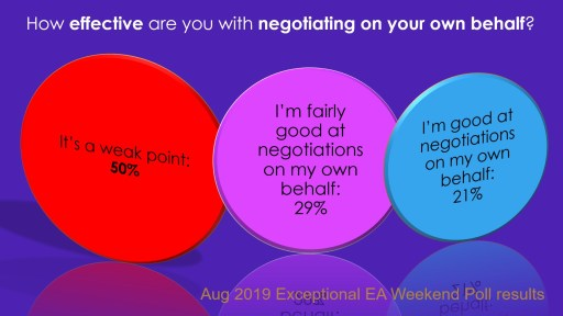 Negotiating-Own-Behalf-Effectiveness-WP-Results-Copyright-Shelagh-Donnelly
