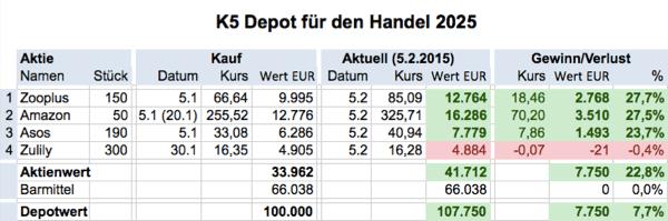 K5-Depot-150205
