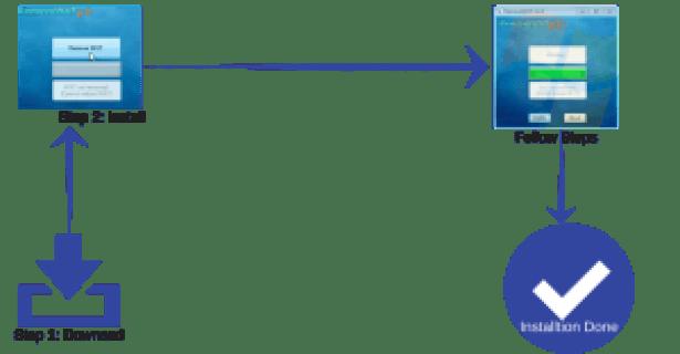 Removewat 2.2.9 2021 Crack Plus Activation Key Full Latest 1