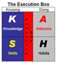 Execution Box