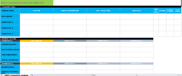 SWOT-Competitor-Template