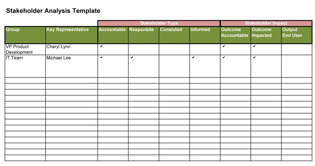 Stakeholder Analysis Template Excel