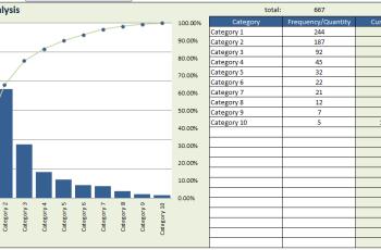 Pareto Chart Excel