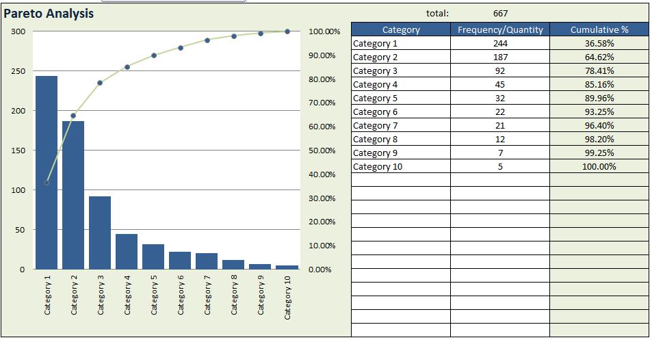 Pareto Chart Excel Analysis Template