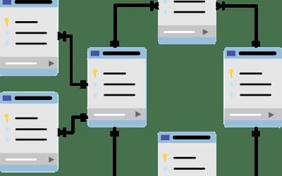 OpenXava and MySQL