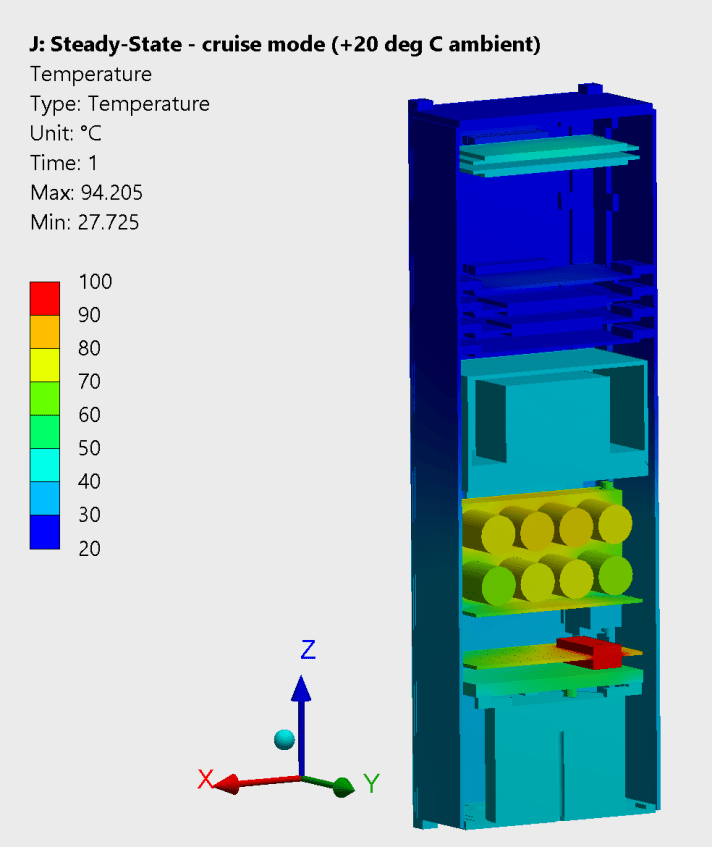 Analysis results of cruise mode temperatures at 20 degree Celsius environment (ambient) temperature.