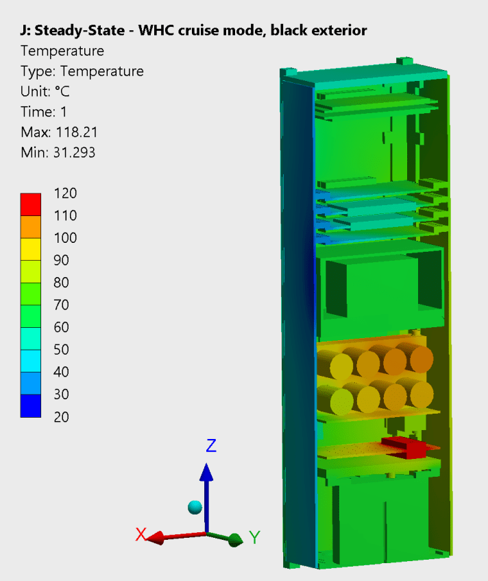 Analysis results of the orbital worst hot case conditions without a thermal control system. Maximum temperature on the thruster at around 118 degrees Celsius.