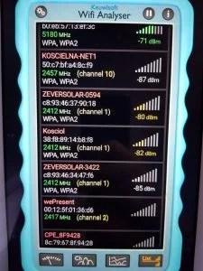 Konfiguracja routera piaseczno