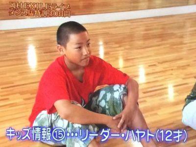 小森隼 誕生日