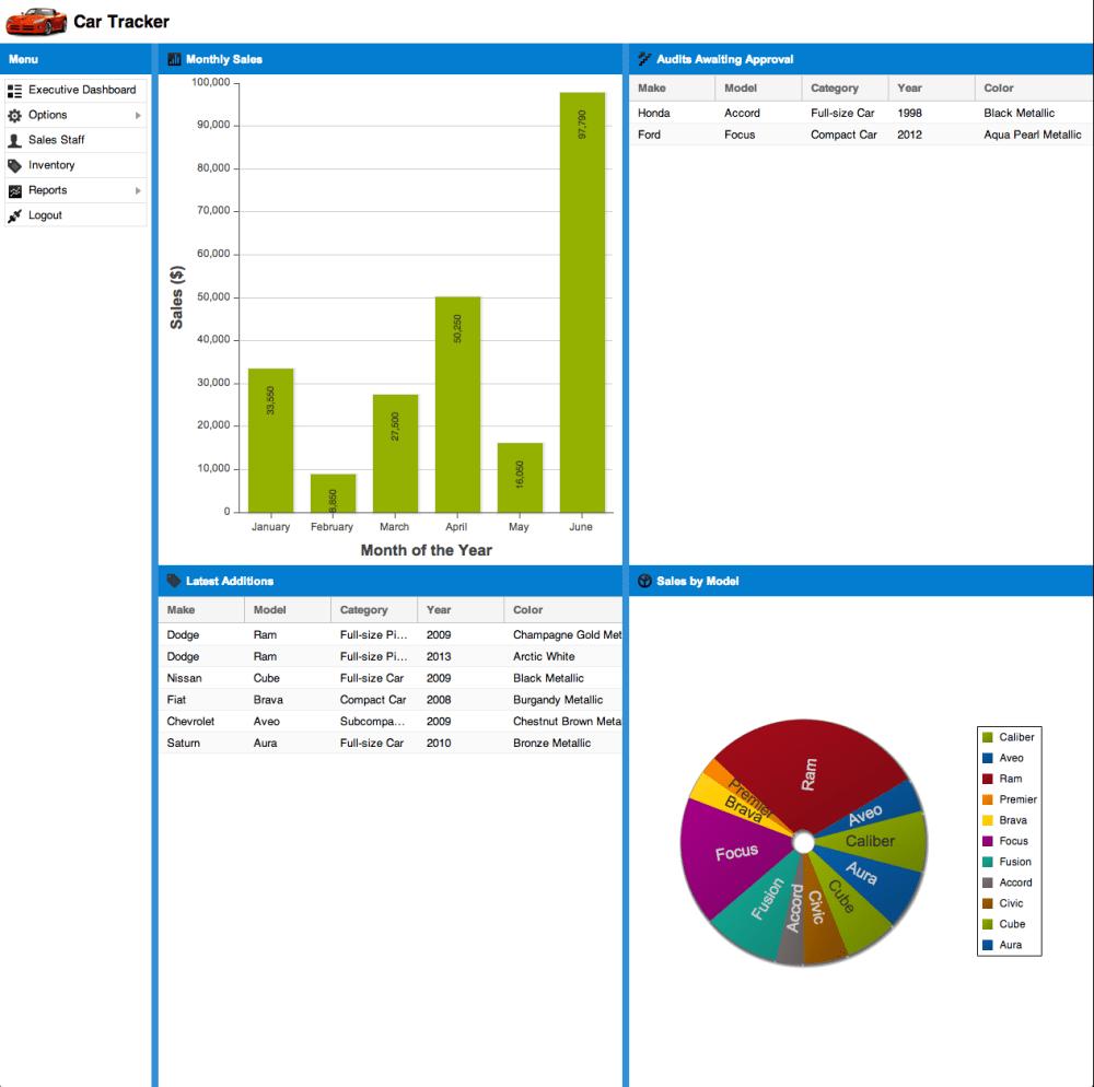 ExtJS 4.2 Walkthrough — Part 11: Executive Dashboard (2/2)