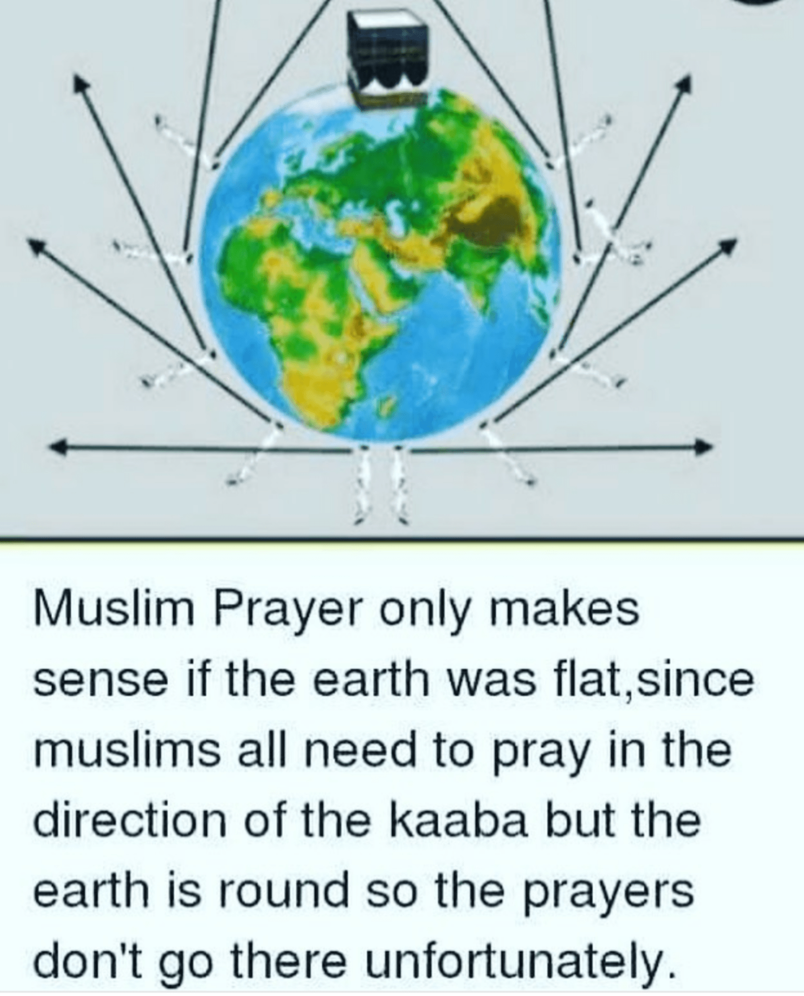 scientific error direction of praying earth is round flat