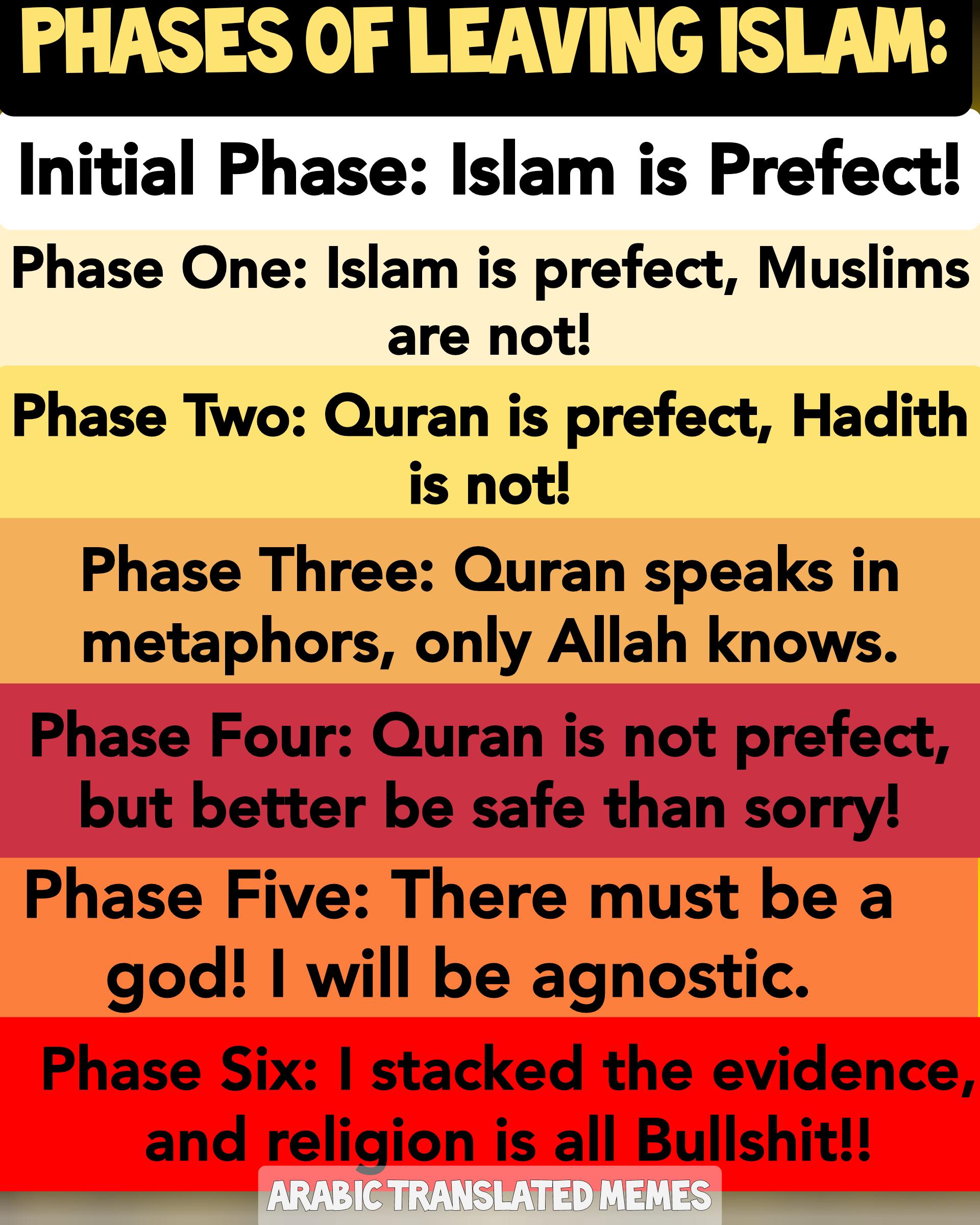 Phases of leaving Islam meme