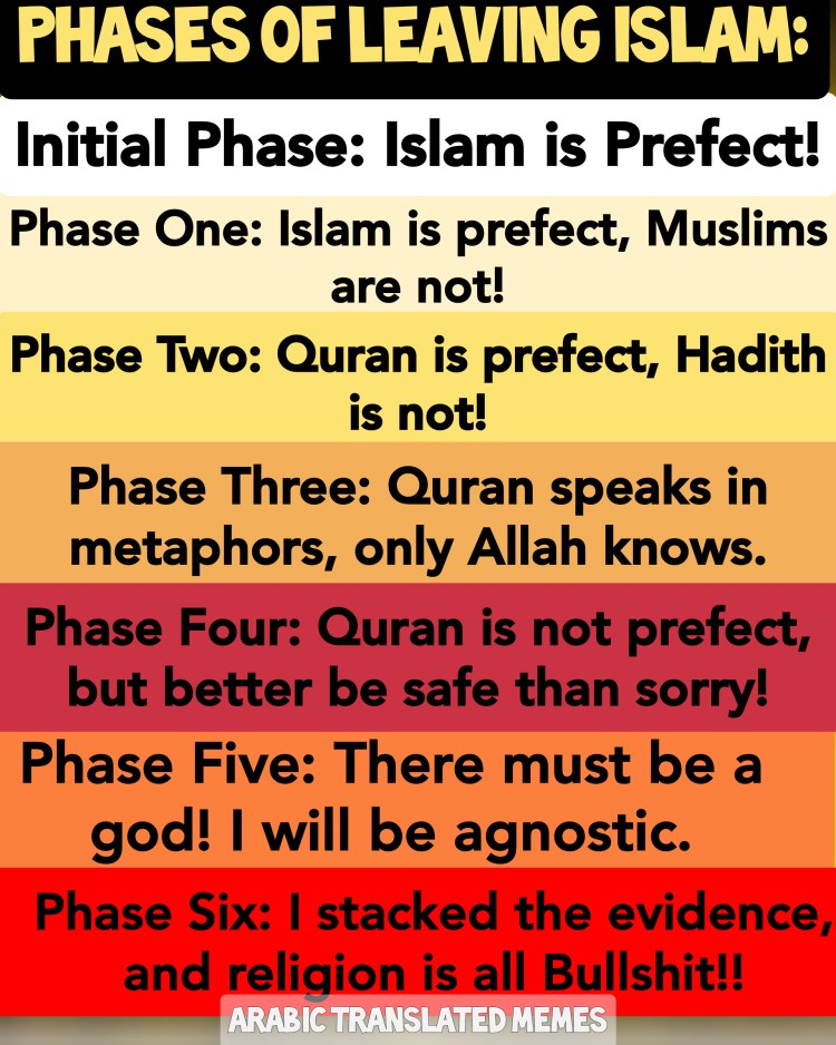 Phases of leaving Islam meme