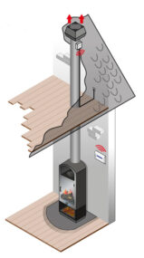 flue fans for wood burning stoves