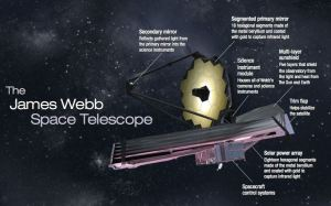 Alien Life Search Update: NASA Could Soon Locate Extraterrestrials With New Telescope